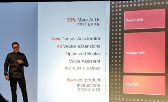Qualcomm Snapdragon 855 Artificial intelligence